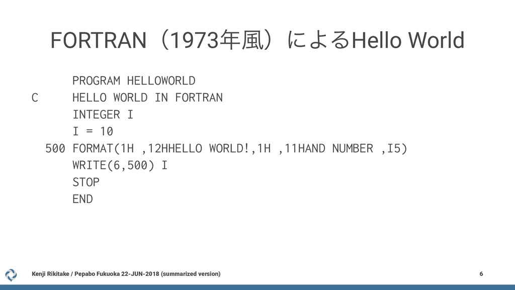 FORTRANʢ1973೥෩ʣʹΑΔHello World PROGRAM HELLOWORL...