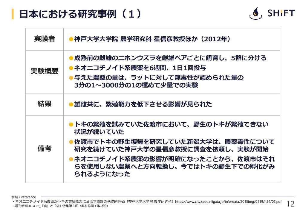 12 参照 / reference 日本における研究事例(1) 実験者 ●神戸大学大学院 農学...