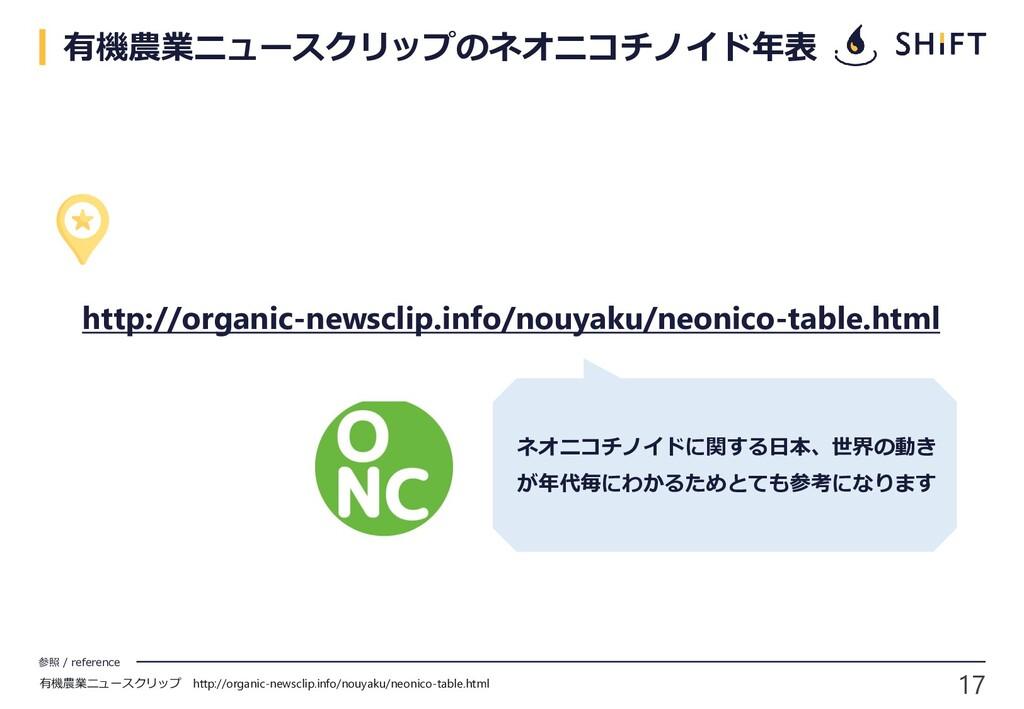 17 参照 / reference 有機農業ニュースクリップ http://organic-n...