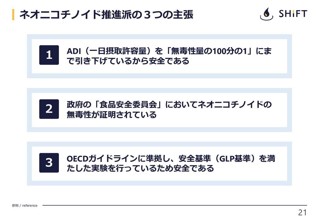21 参照 / reference ネオニコチノイド推進派の3つの主張 ADI(一日摂取許容量...