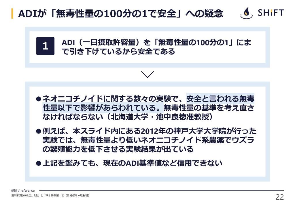 22 参照 / reference ADIが「無毒性量の100分の1で安全」への疑念 ADI(...