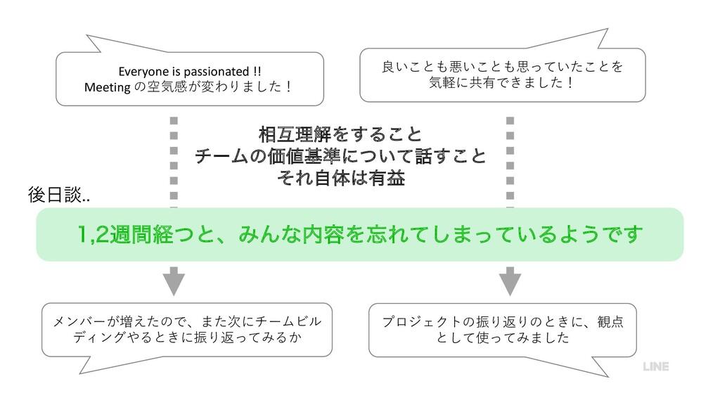 Everyone is passionated !! Meeting の空気感が変わりました!...