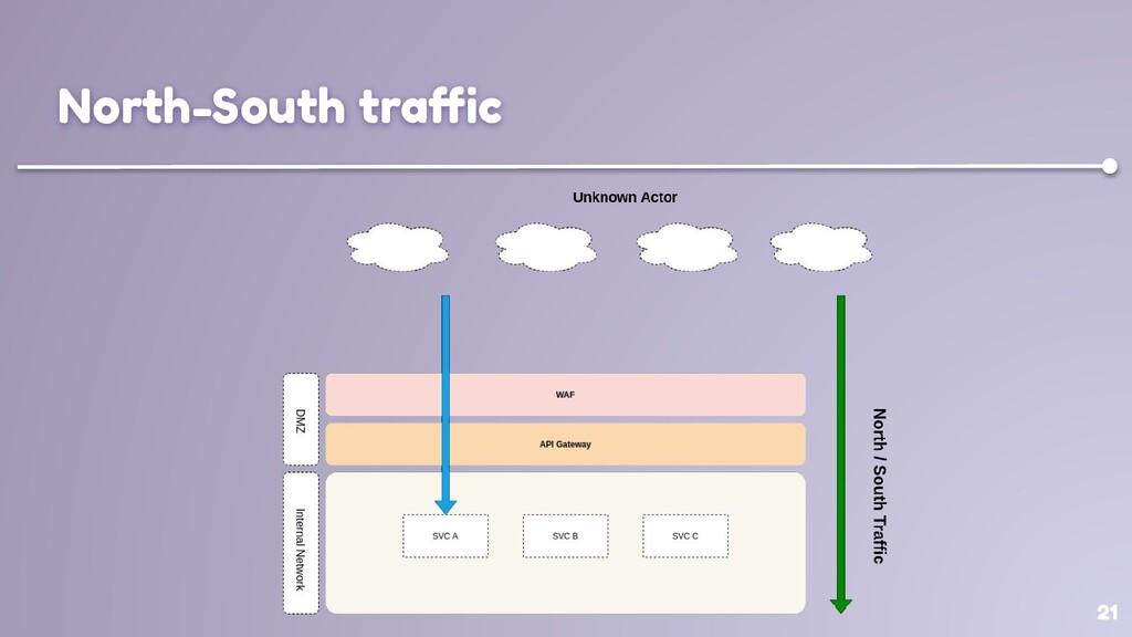 21 North-South traffic