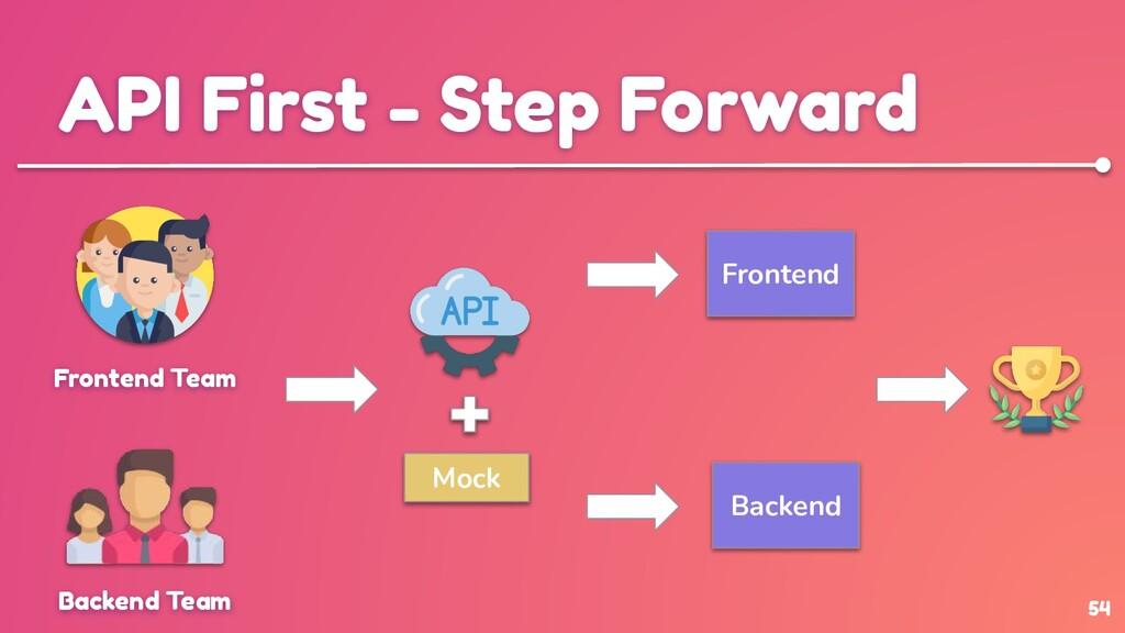 54 API First - Step Forward Frontend Team Backe...
