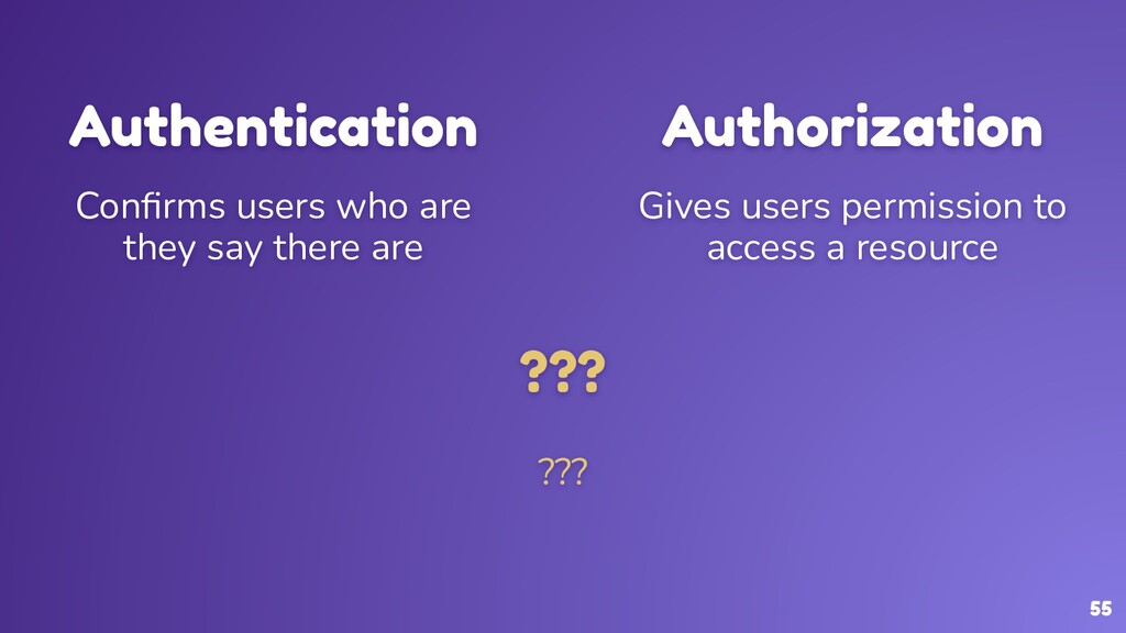 55 Authentication Authorization Confirms users w...