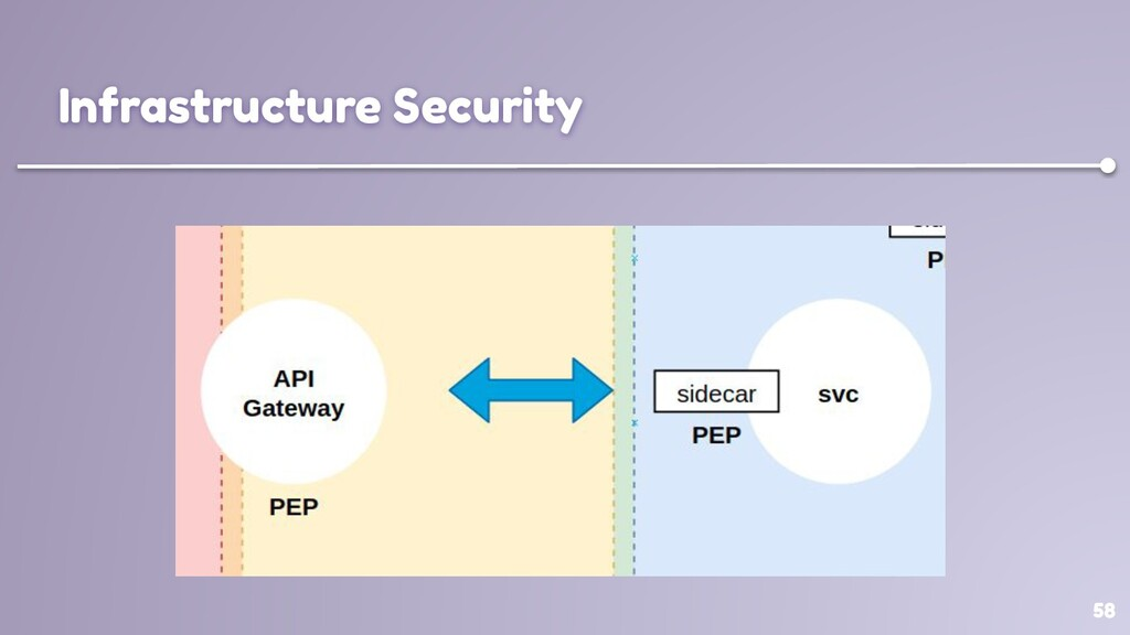 58 Infrastructure Security