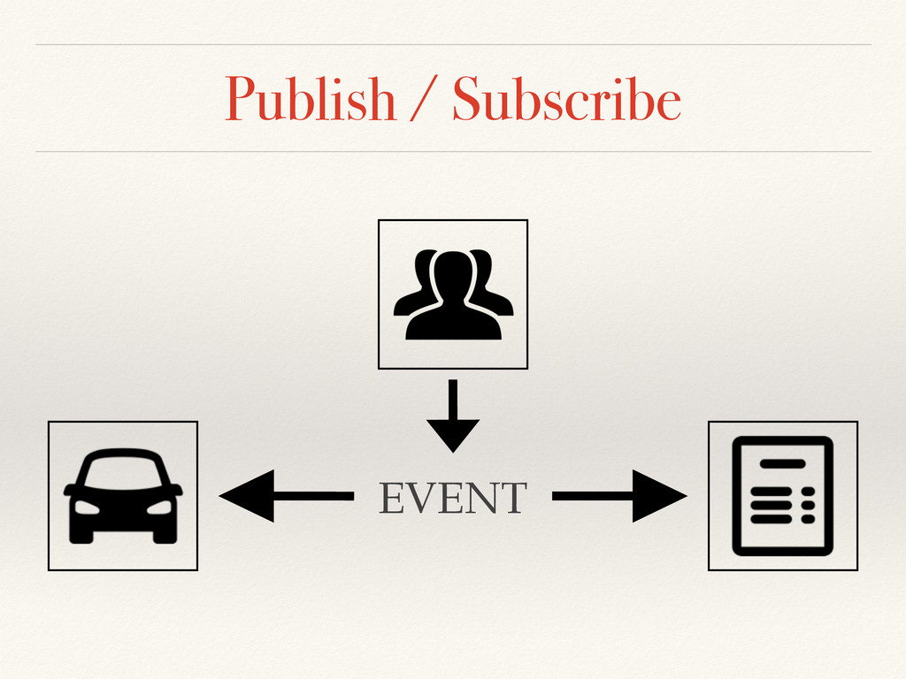 Publish / Subscribe EVENT