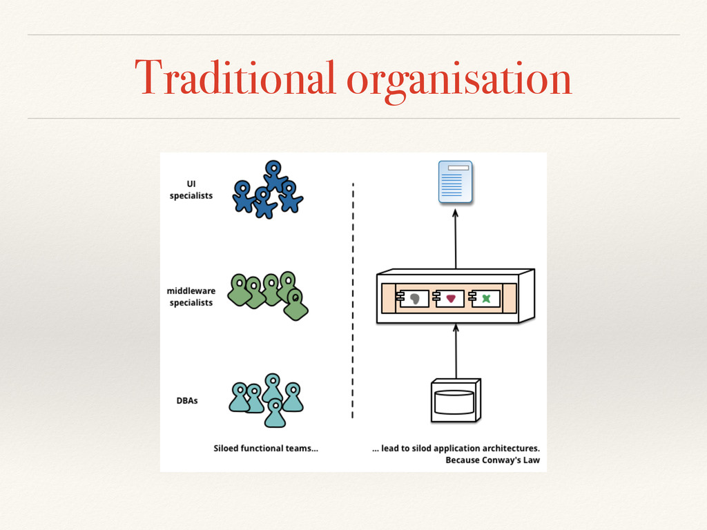 Traditional organisation
