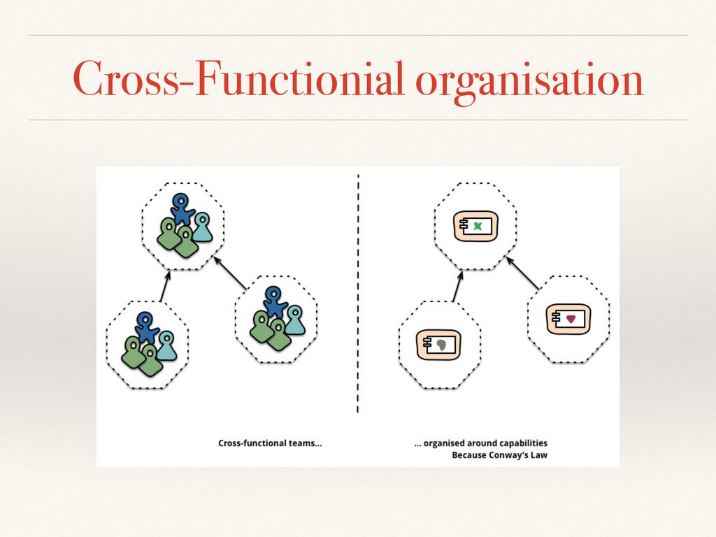 Cross-Functionial organisation