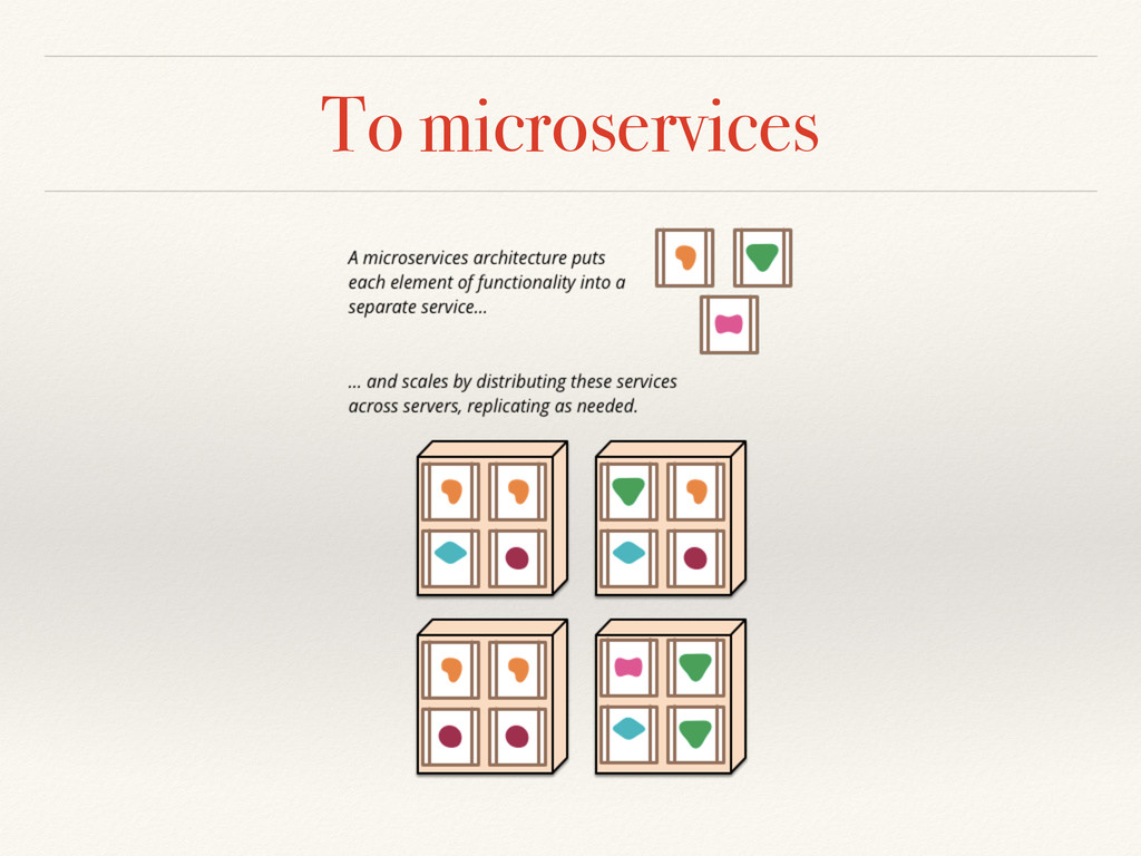 To microservices