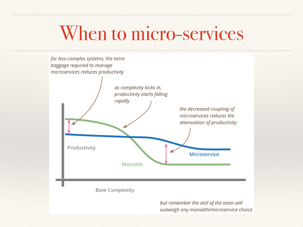 When to micro-services