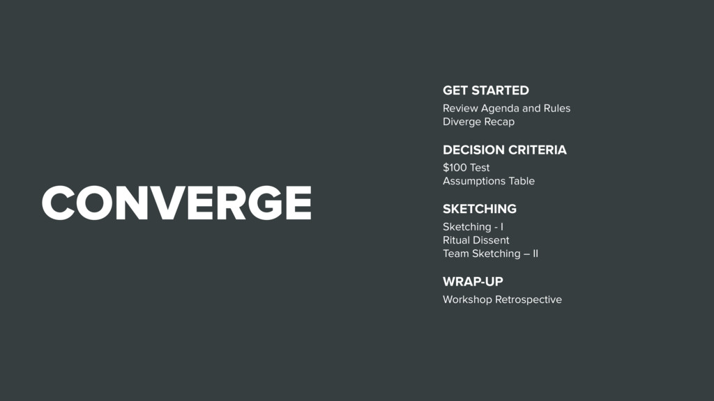 CONVERGE GET STARTED Review Agenda and Rules Di...