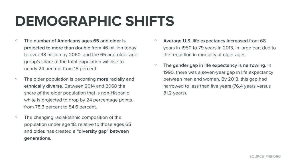 DEMOGRAPHIC SHIFTS ○ The number of Americans ag...
