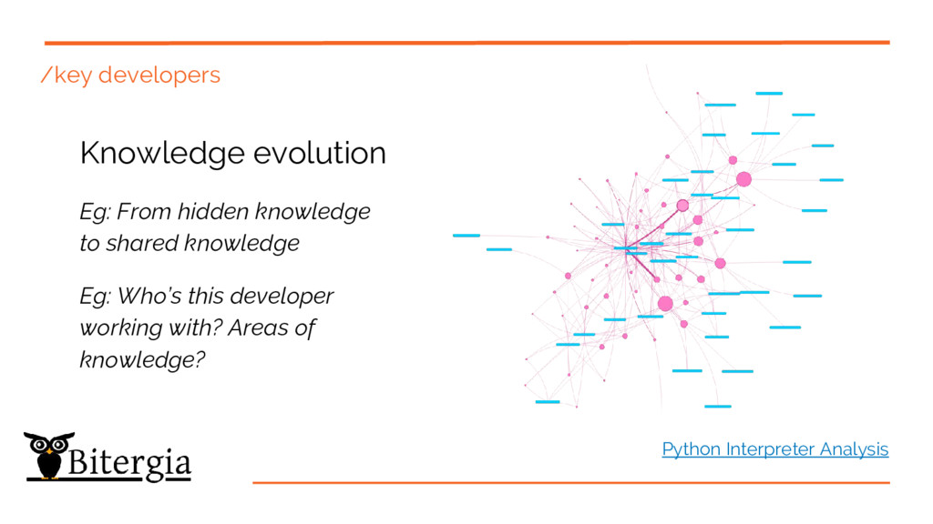 /key developers Knowledge evolution Eg: From hi...