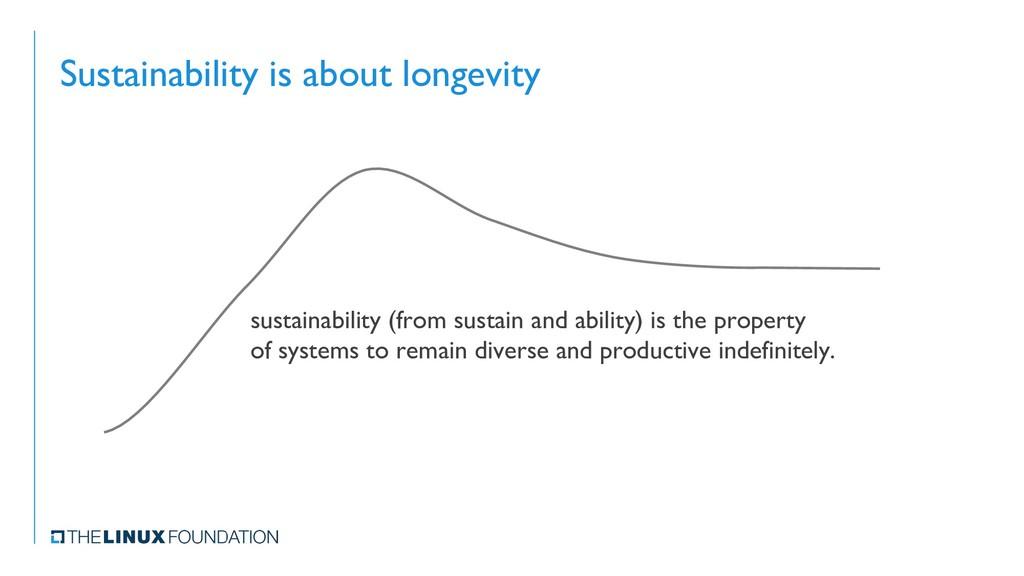 Sustainability is about longevity sustainabilit...