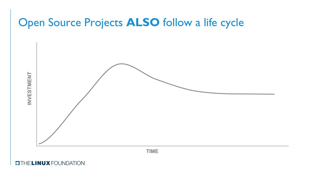 Open Source Projects ALSO follow a life cycle I...