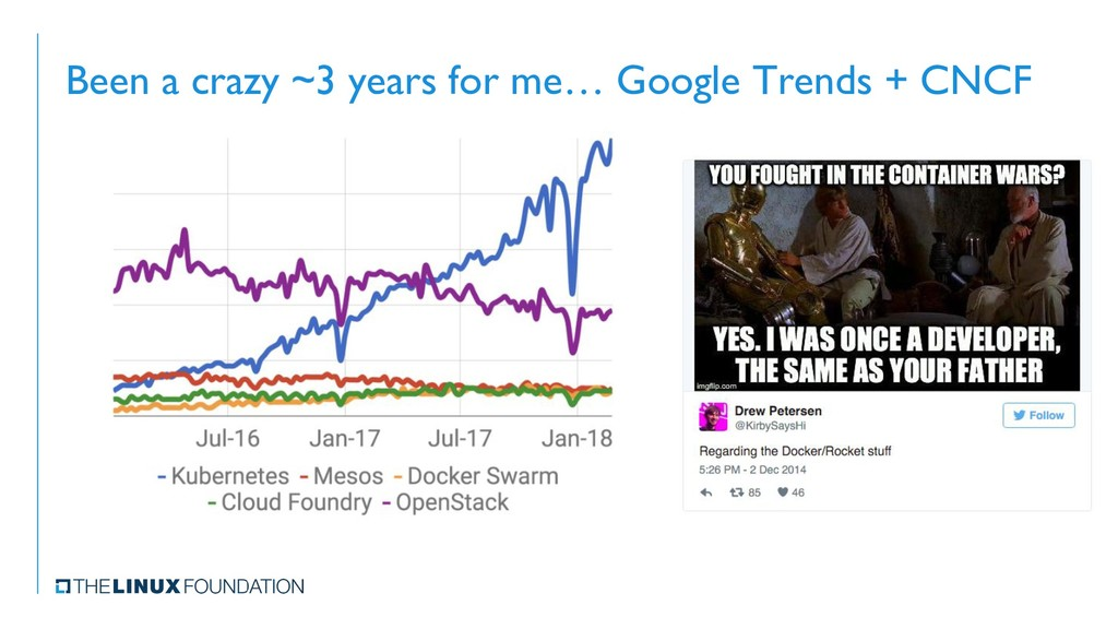 Been a crazy ~3 years for me… Google Trends + C...