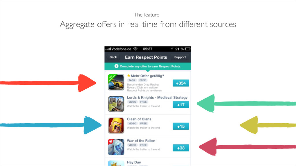 The feature Aggregate offers in real time from ...