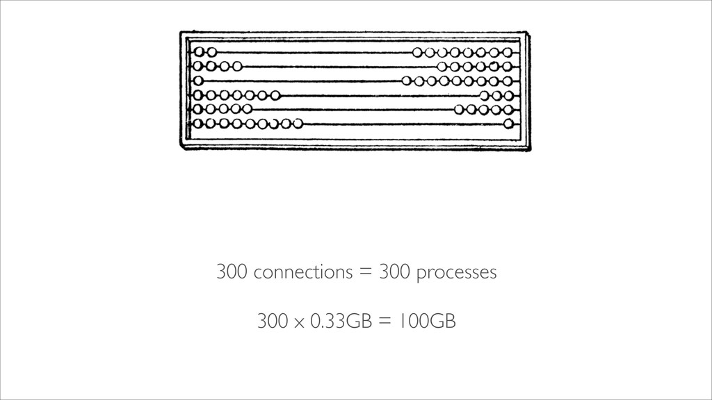 300 connections = 300 processes 300 x 0.33GB = ...