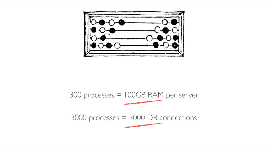 3000 processes = 3000 DB connections 300 proces...