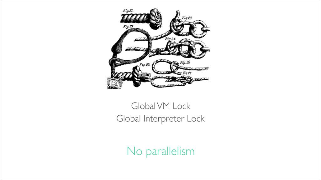 Global VM Lock Global Interpreter Lock No paral...