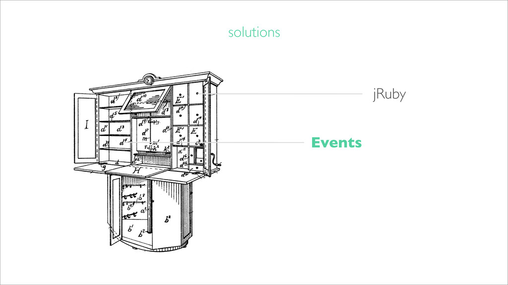 solutions jRuby Events