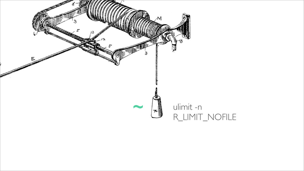 ulimit -n ~ R_LIMIT_NOFILE