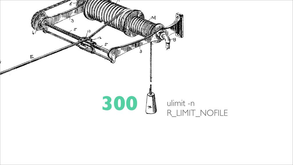 300 ulimit -n R_LIMIT_NOFILE