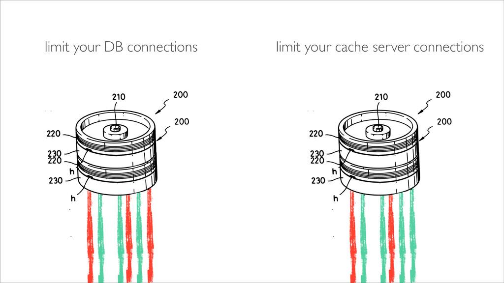 limit your DB connections limit your cache serv...