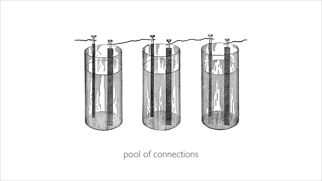 pool of connections