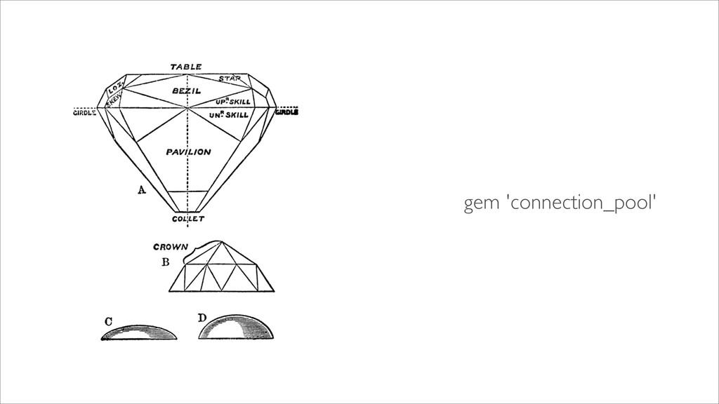 gem 'connection_pool'