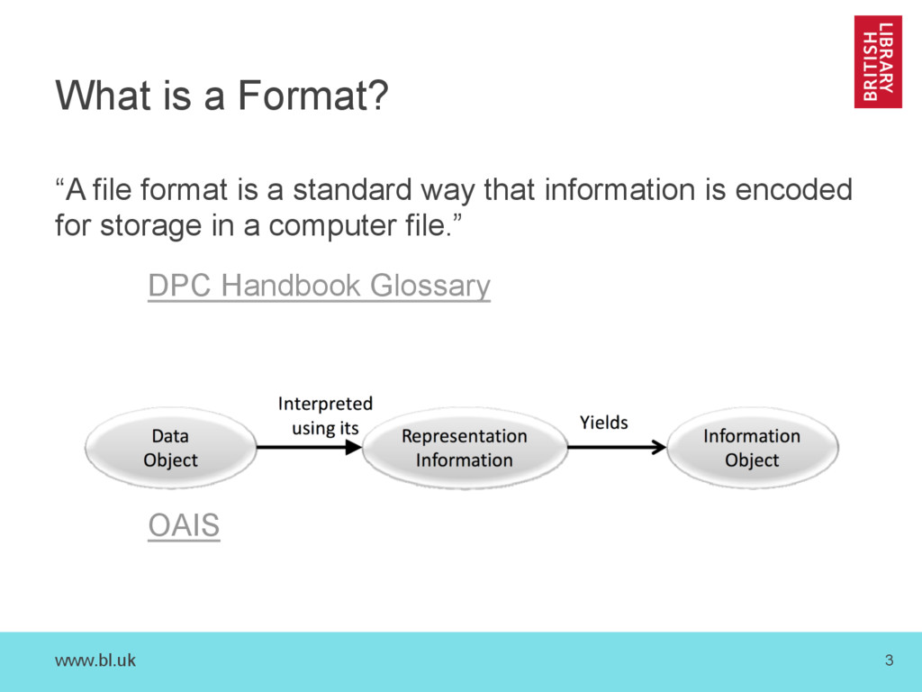 "www.bl.uk 3 What is a Format? ""A file format is..."