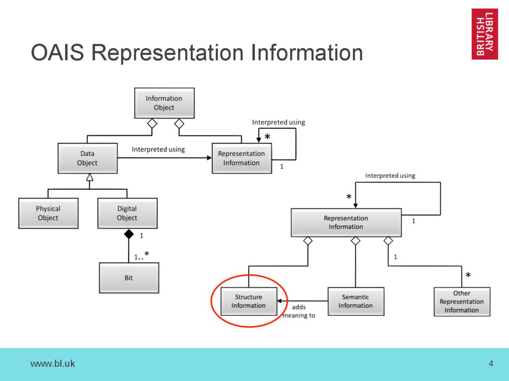 www.bl.uk 4 OAIS Representation Information