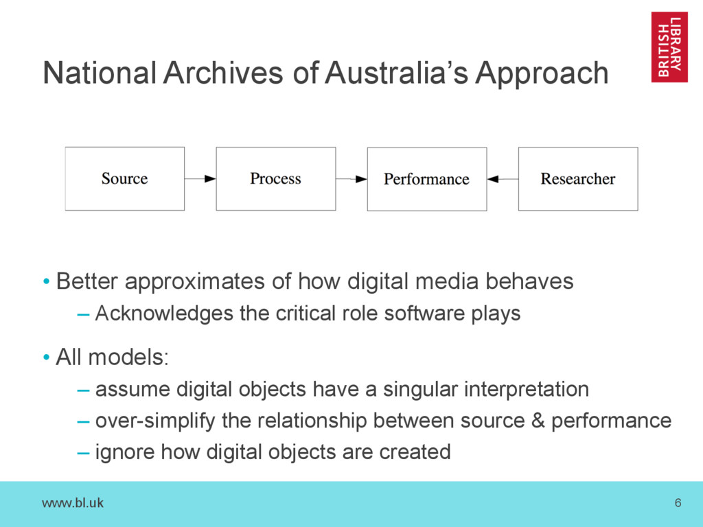www.bl.uk 6 National Archives of Australia's Ap...