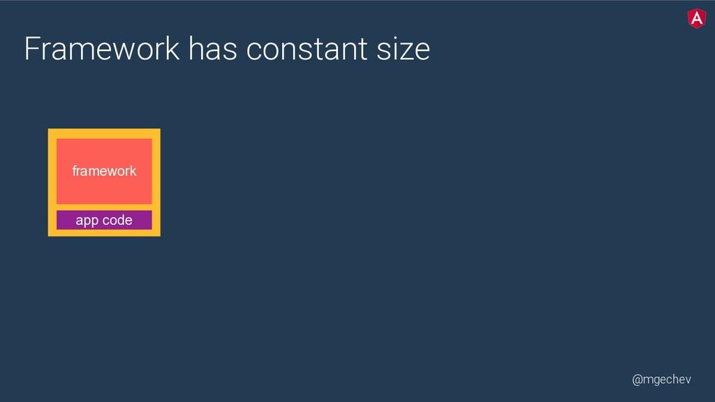 @mgechev Framework has constant size framework ...
