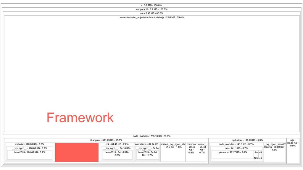 @mgechev Framework