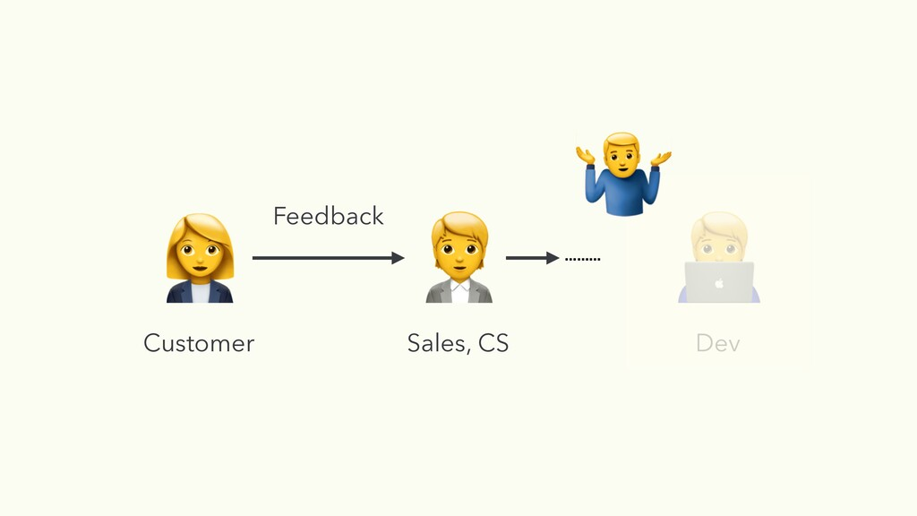 Feedback Customer Sales, CS Dev  ………