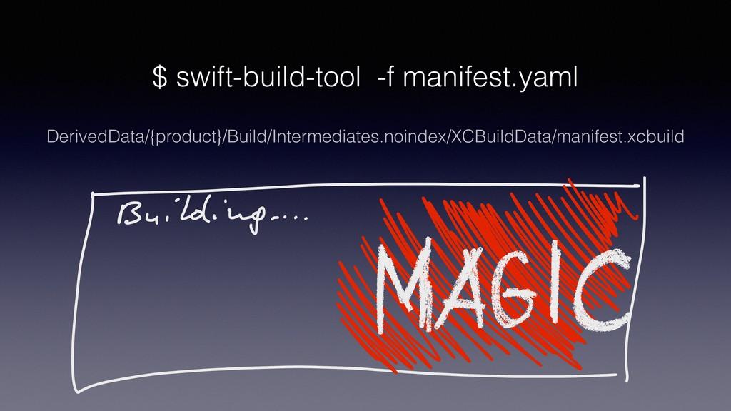$ swift-build-tool -f manifest.yaml DerivedData...