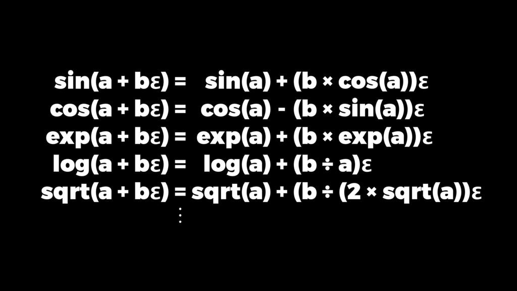 = sin(a)ε = cos(a)ε = exp(a)ε = log(a)ε = sqrt(...