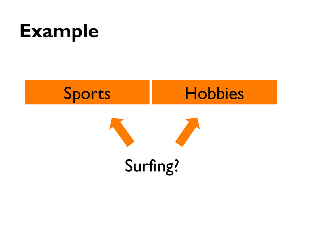 Example Sports Surfing? Hobbies