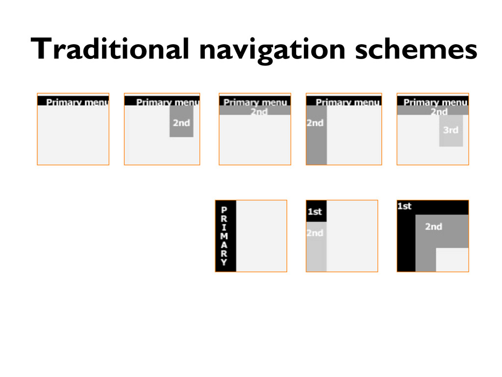 Traditional navigation schemes