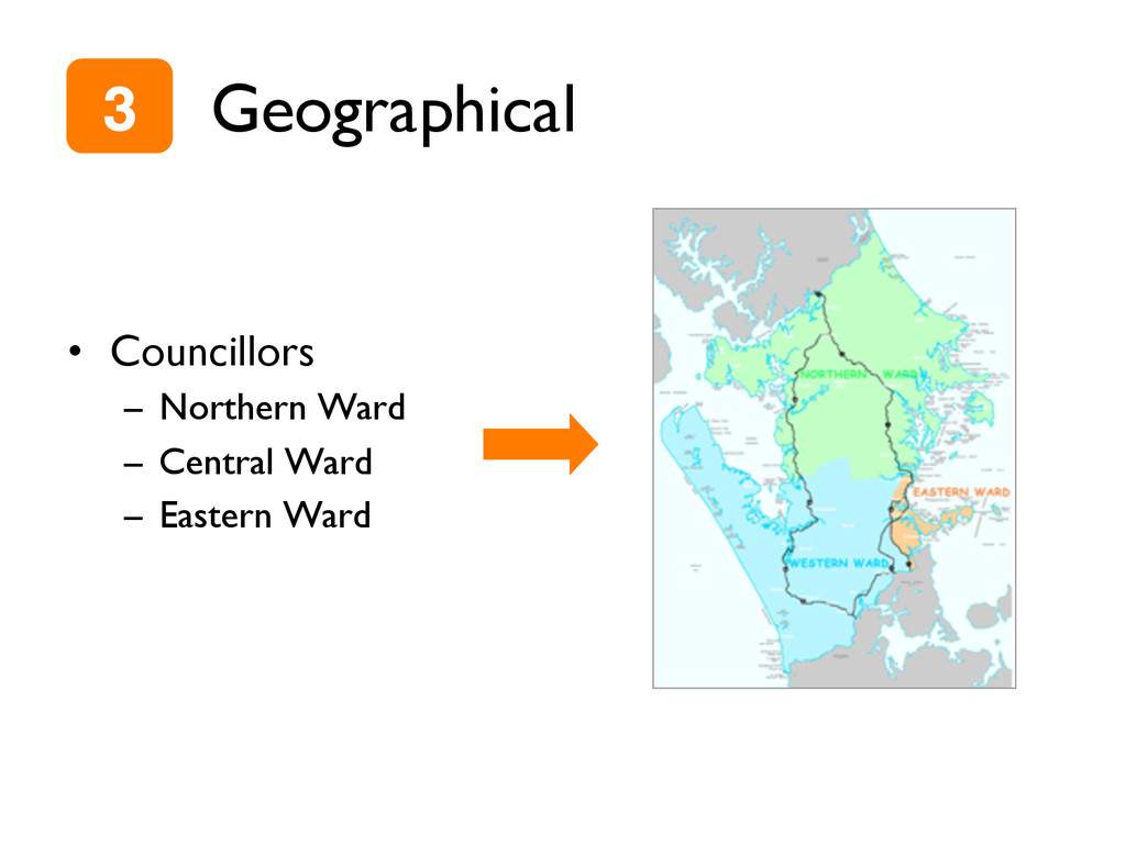 Geographical •  Councillors –  Northern Ward – ...