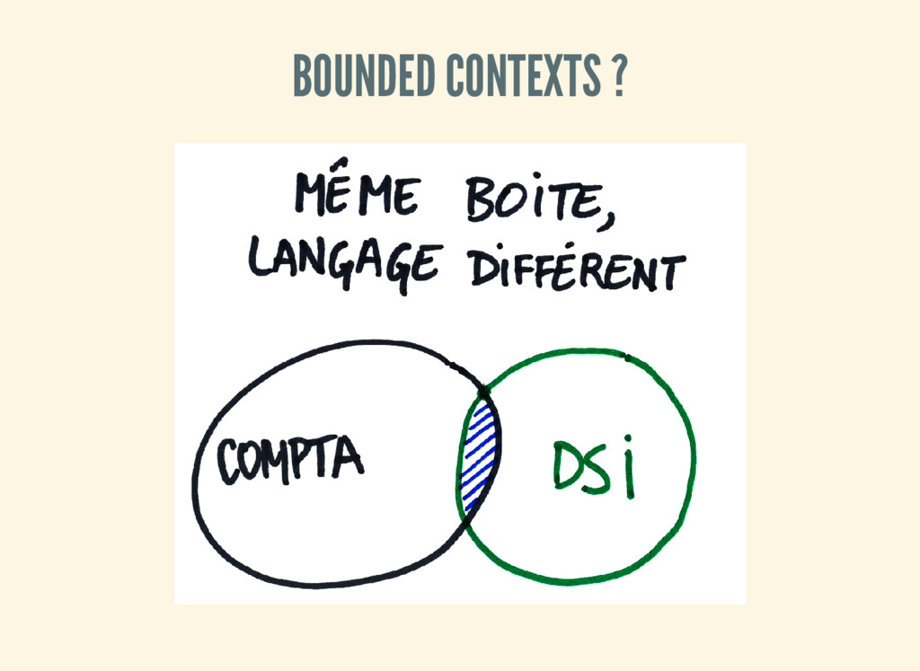BOUNDED CONTEXTS ?