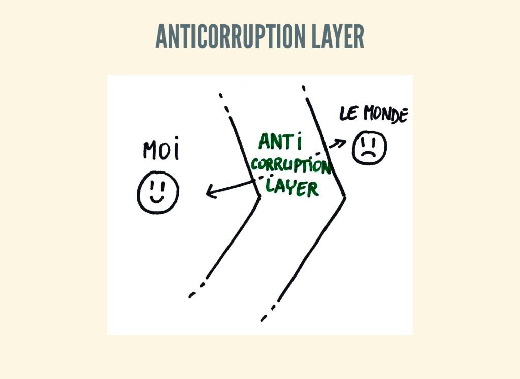 ANTICORRUPTION LAYER