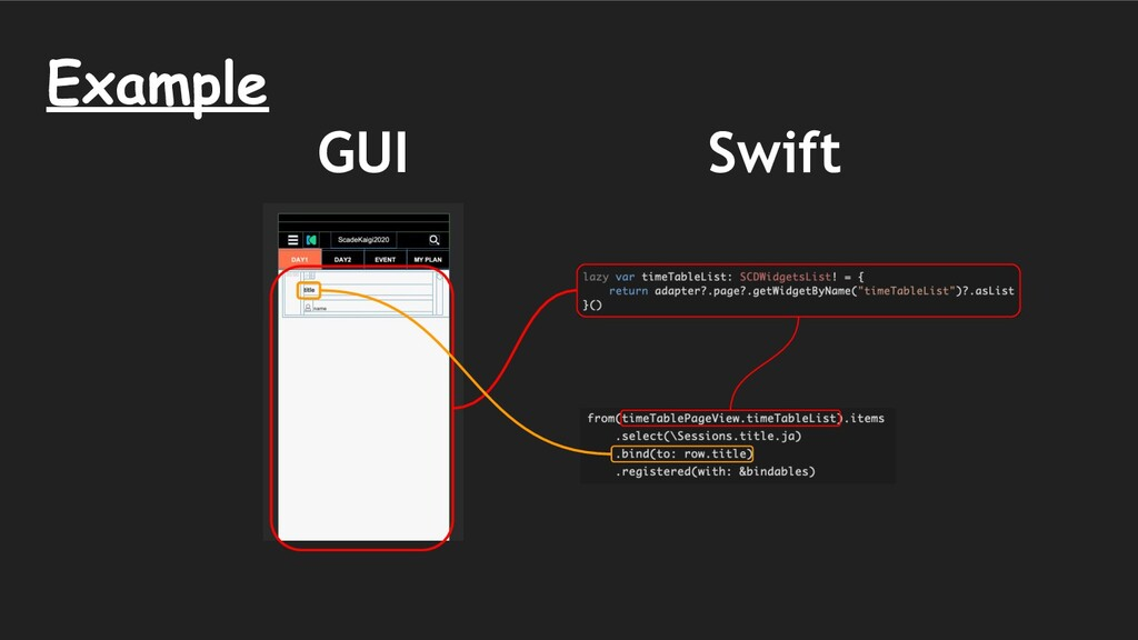 Example GUI Swift
