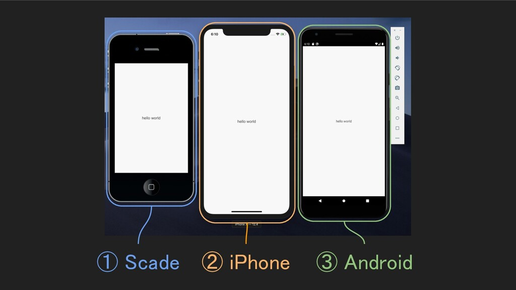 ① Scade