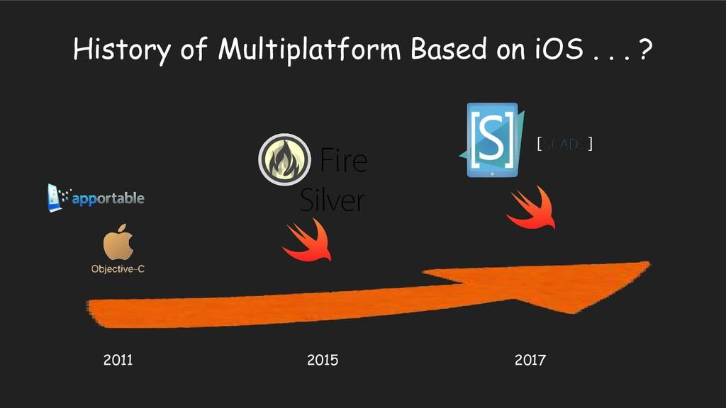 History of Multiplatform Based on iOS . . . ? 2...