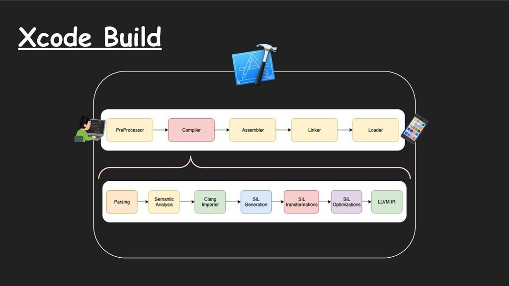 Xcode Build