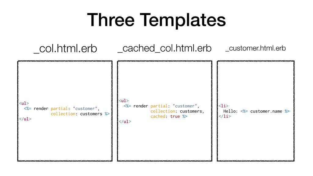 "Three Templates <ul> <%= render partial: ""custo..."