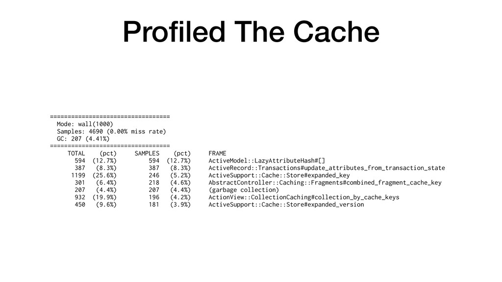 Profiled The Cache =============================...